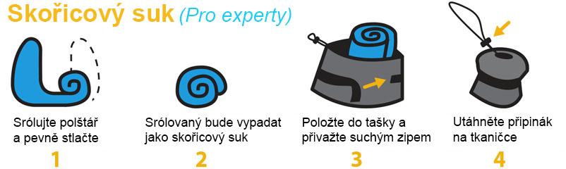 Cabeau-pillow-cestovni-polstarek-zpusob-baleni-pro-experty