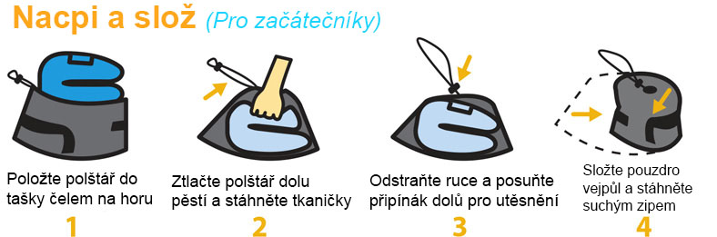 Cabeau-pillow-cestovni-polstarek-zpusob-baleni-pro-zacatecniky